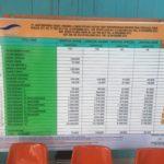 ASDP Price list